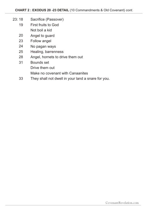 Exodus Chart 2 Part 2