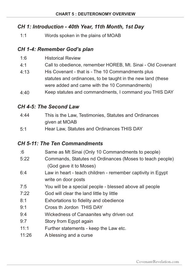 Deuteronomy Chart 5 Pt 1